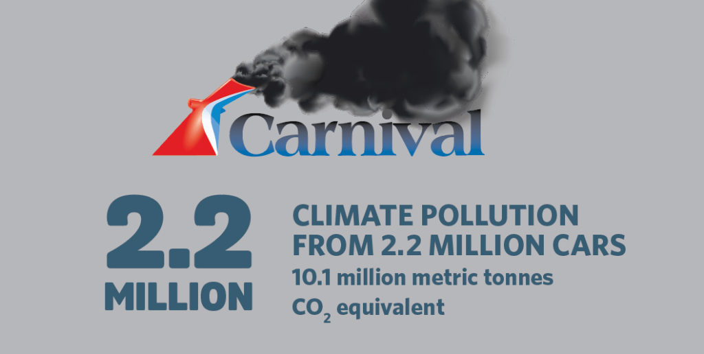 Carnival Pollution Graphic