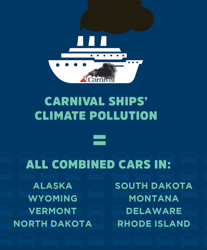 Carnival Cruise Ship Pollution Graphic